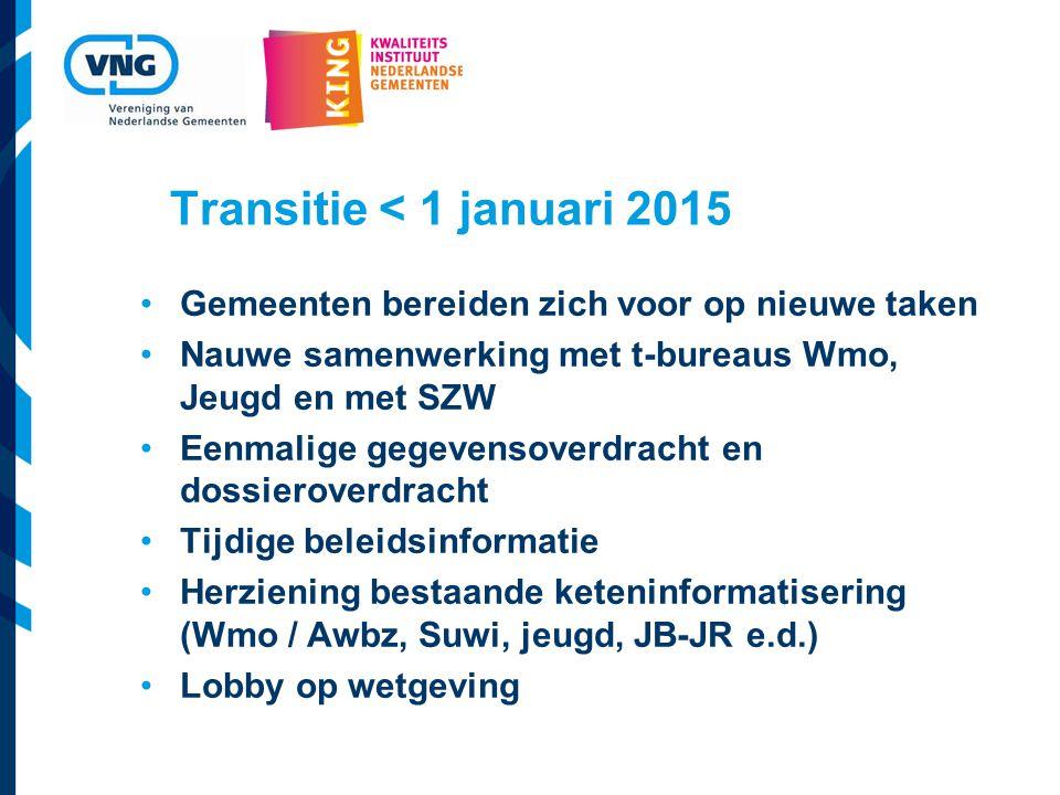 Transitie < 1 januari 2015