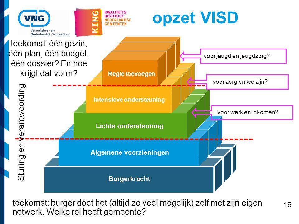 opzet VISD toekomst: één gezin, één plan, één budget, één dossier En hoe krijgt dat vorm Regie toevoegen.