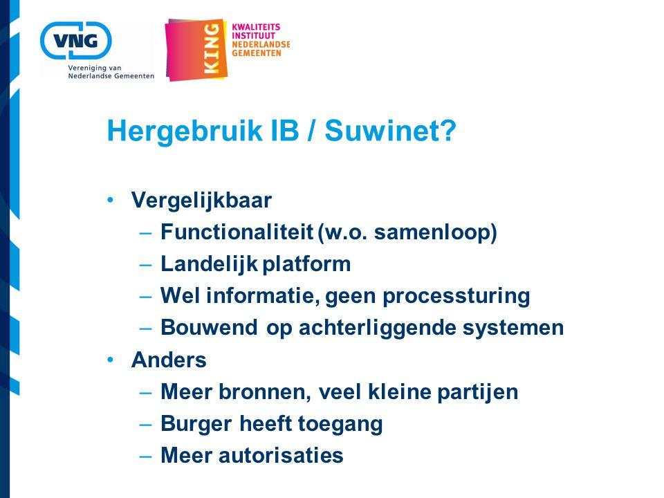 Hergebruik IB / Suwinet