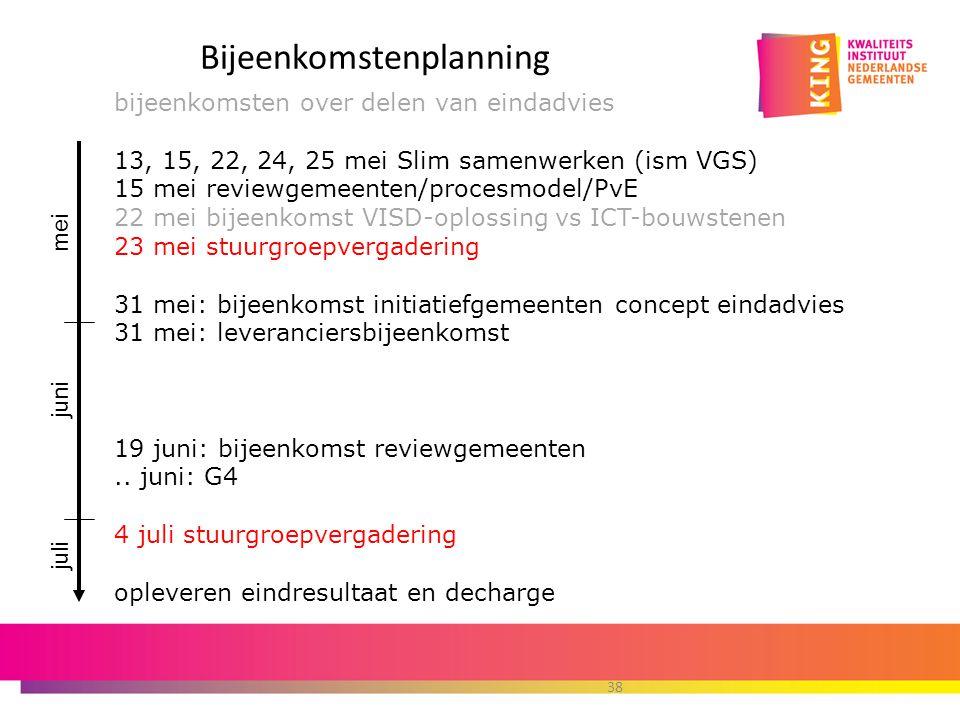 Bijeenkomstenplanning