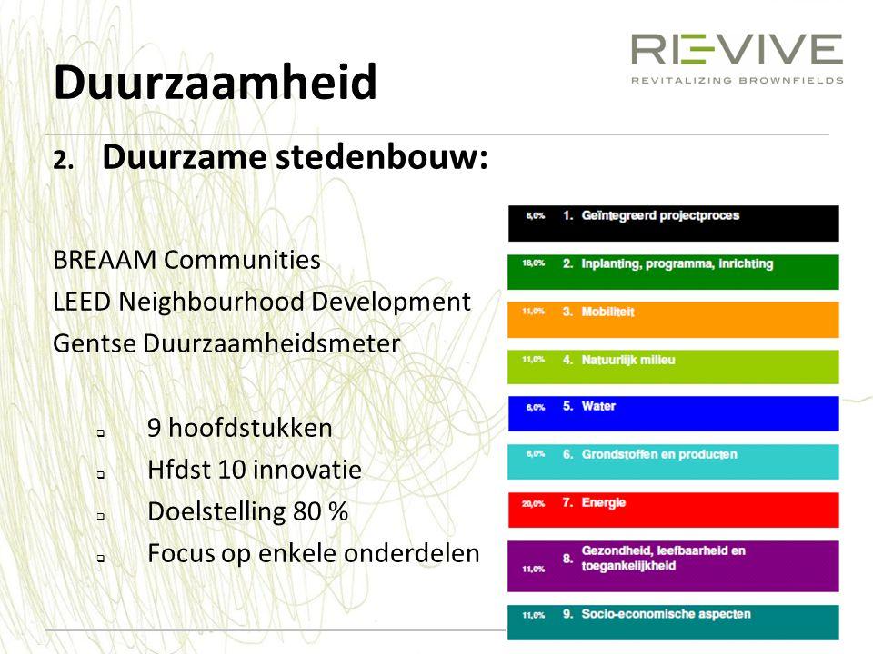 Duurzaamheid Duurzame stedenbouw: BREAAM Communities
