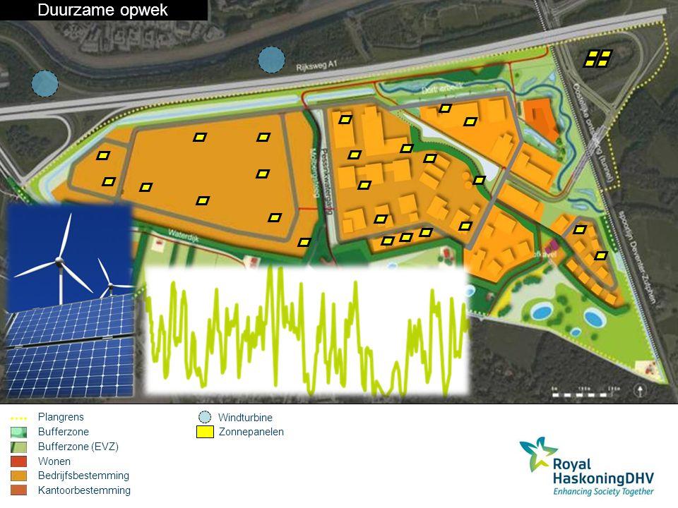 Duurzame opwek Plangrens Windturbine Bufferzone Bufferzone (EVZ)