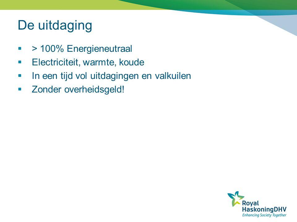 De uitdaging > 100% Energieneutraal Electriciteit, warmte, koude