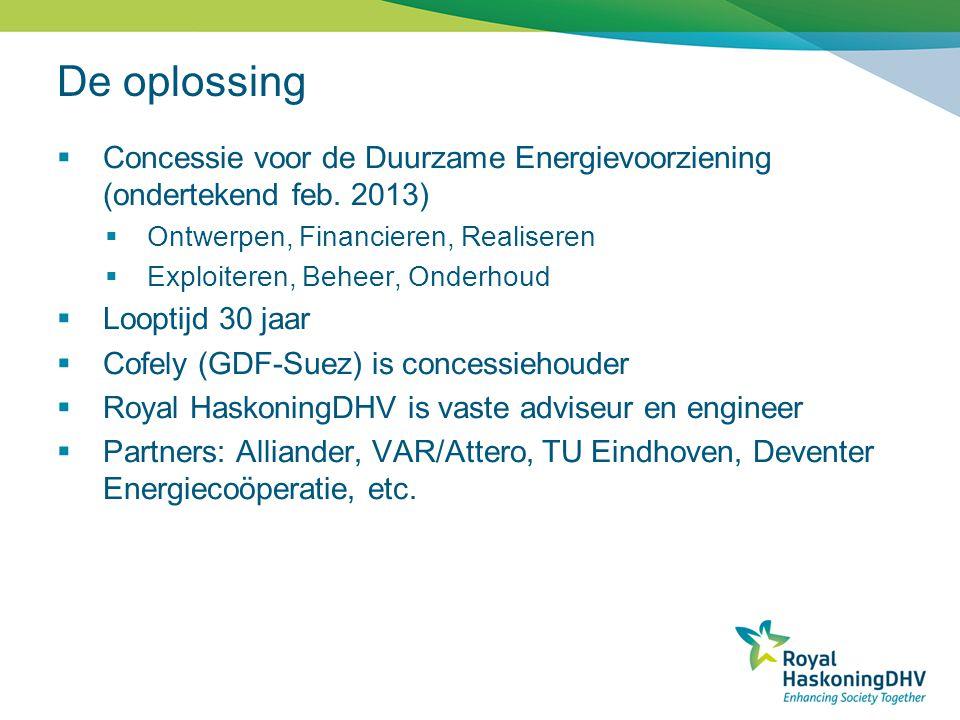 De oplossing Concessie voor de Duurzame Energievoorziening (ondertekend feb. 2013) Ontwerpen, Financieren, Realiseren.