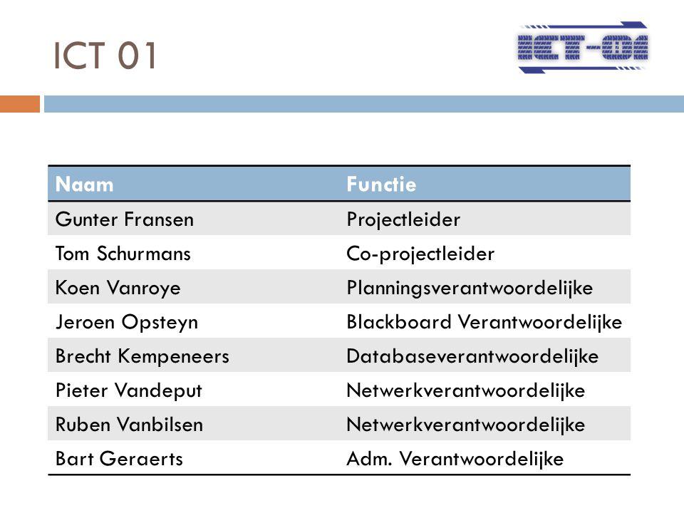 ICT 01 Naam Functie Gunter Fransen Projectleider Tom Schurmans
