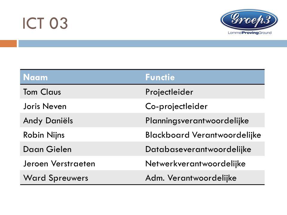 ICT 03 Naam Functie Tom Claus Projectleider Joris Neven