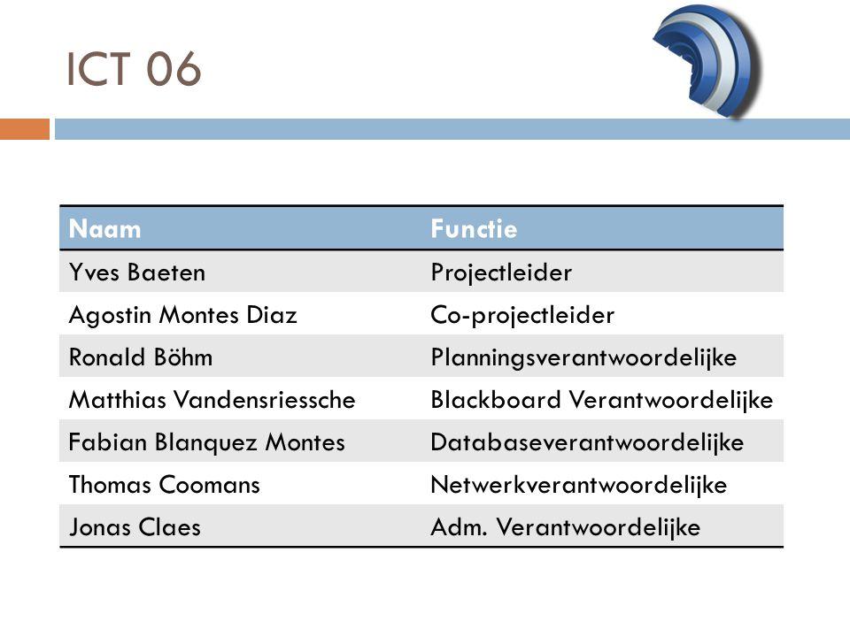 ICT 06 Naam Functie Yves Baeten Projectleider Agostin Montes Diaz