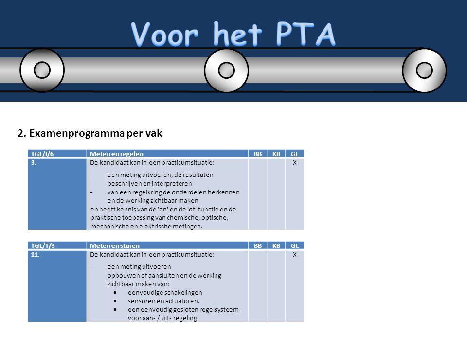 Voor het PTA 2. Examenprogramma per vak TGL/I/6 Meten en regelen BB KB