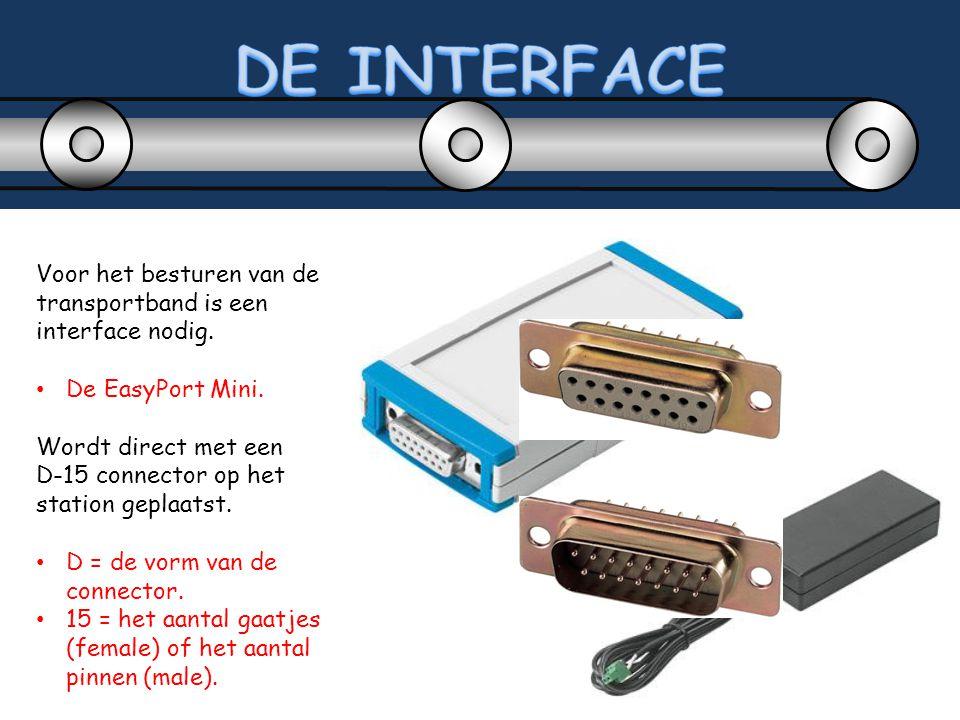 Een interface zet (elektrische) signalen om van en naar de computer.