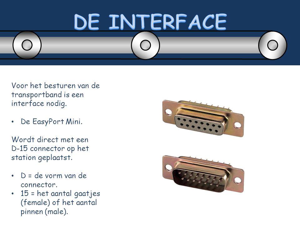 DE INTERFACE Voor het besturen van de transportband is een interface nodig. De EasyPort Mini.