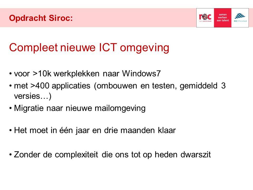 Compleet nieuwe ICT omgeving