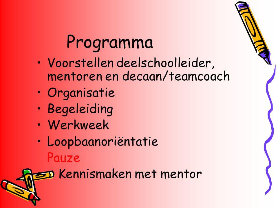Programma Voorstellen deelschoolleider, mentoren en decaan/teamcoach