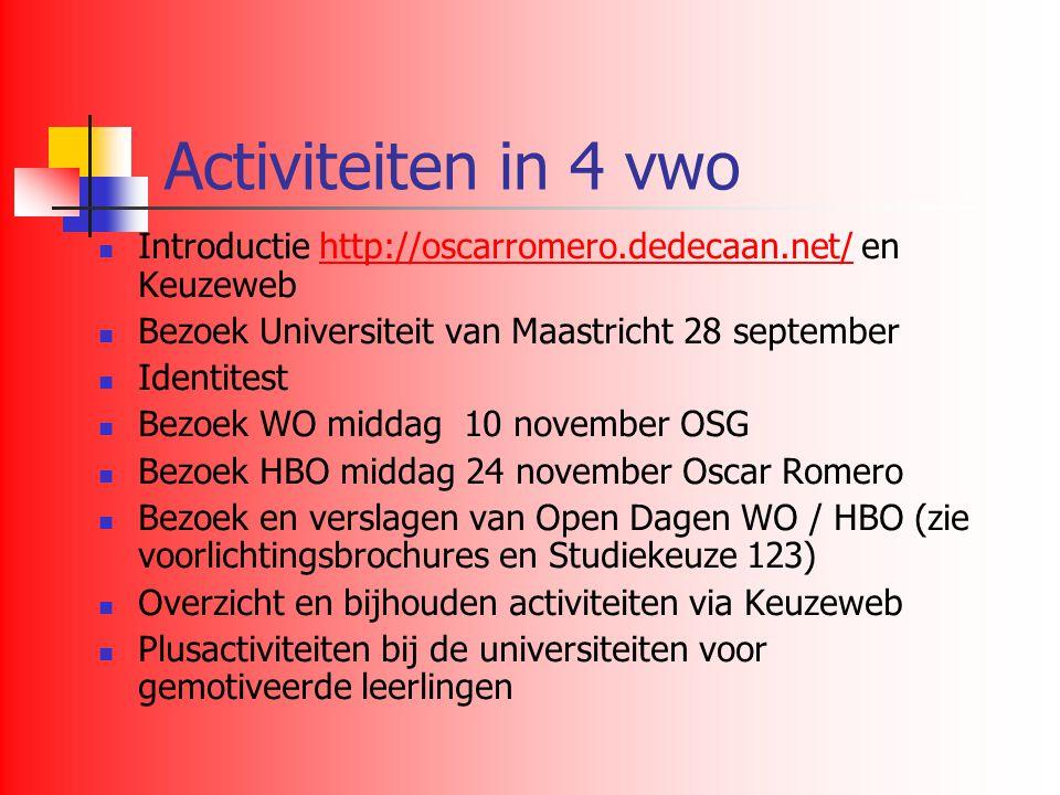 Activiteiten in 4 vwo Introductie http://oscarromero.dedecaan.net/ en Keuzeweb. Bezoek Universiteit van Maastricht 28 september.