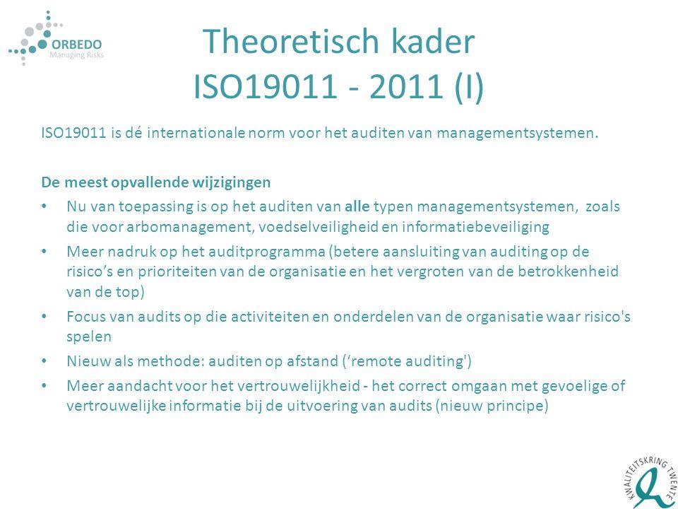 Theoretisch kader ISO19011 - 2011 (I)