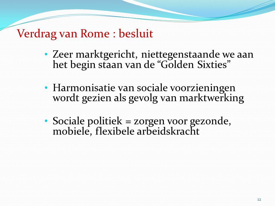 Verdrag van Rome : besluit