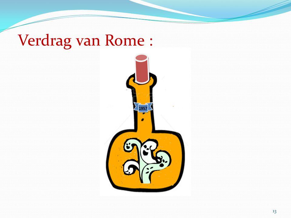 Verdrag van Rome :