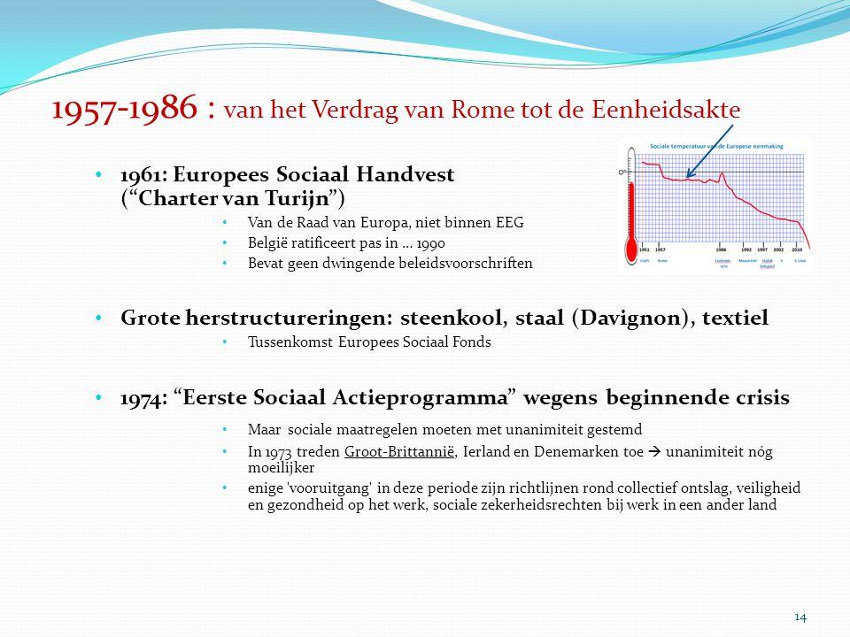 1957-1986 : van het Verdrag van Rome tot de Eenheidsakte