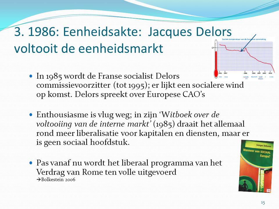 3. 1986: Eenheidsakte: Jacques Delors voltooit de eenheidsmarkt