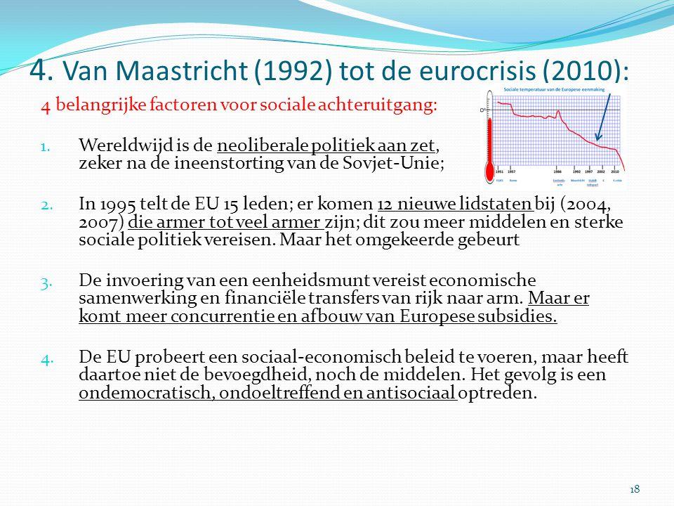 4. Van Maastricht (1992) tot de eurocrisis (2010):