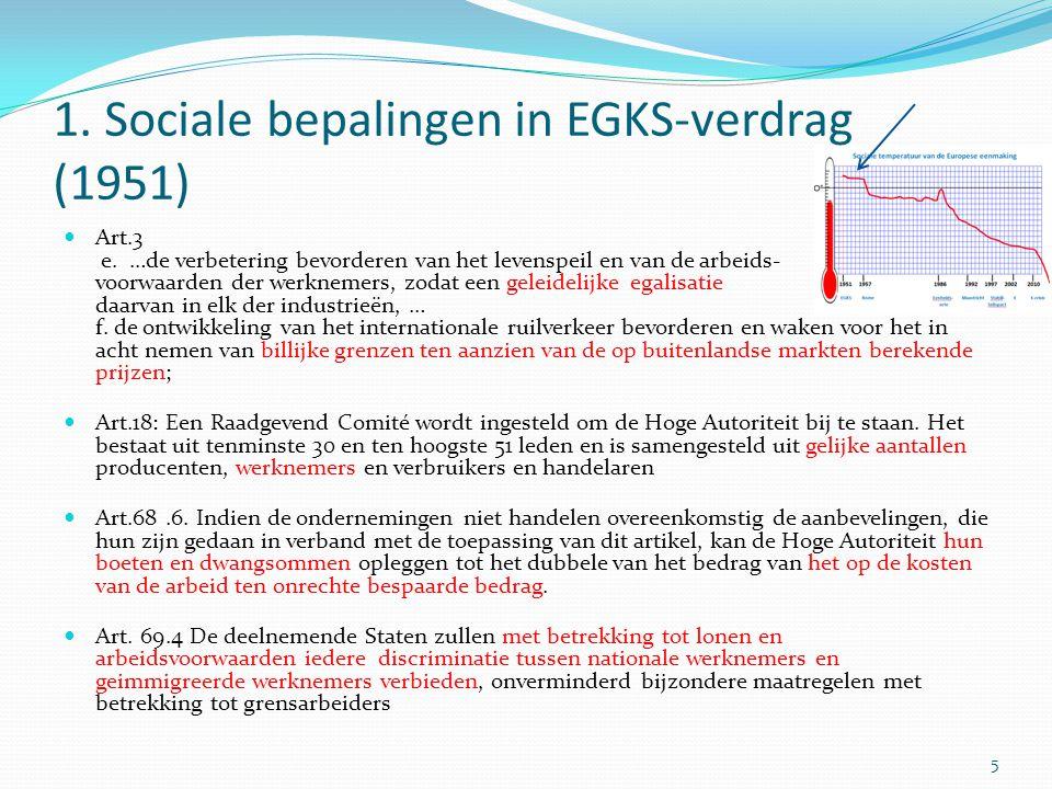 1. Sociale bepalingen in EGKS-verdrag (1951)