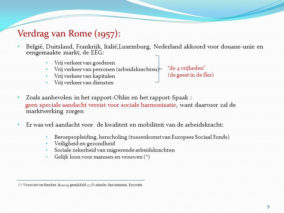 Verdrag van Rome (1957): België, Duitsland, Frankrijk, Italië,Luxemburg, Nederland akkoord voor douane-unie en eengemaakte markt, de EEG: