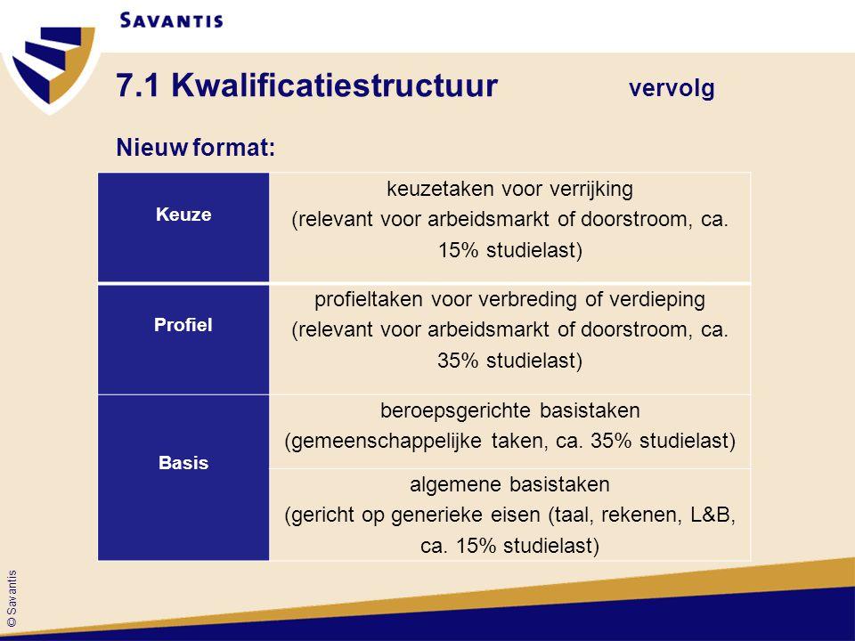 7.1 Kwalificatiestructuur vervolg Nieuw format: