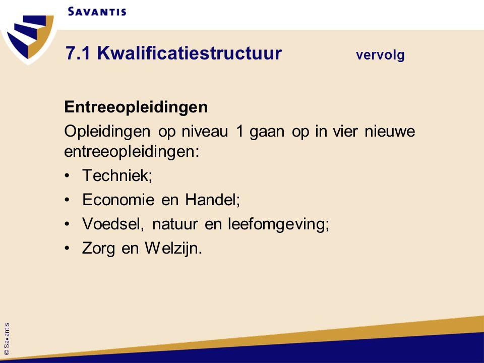 7.1 Kwalificatiestructuur vervolg