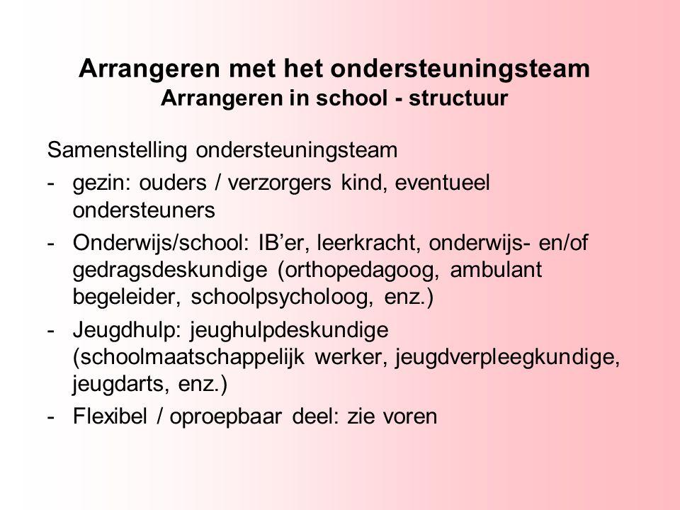 Arrangeren met het ondersteuningsteam Arrangeren in school - structuur