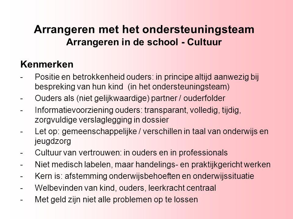 Arrangeren met het ondersteuningsteam Arrangeren in de school - Cultuur