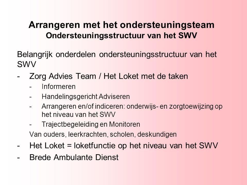 Arrangeren met het ondersteuningsteam Ondersteuningsstructuur van het SWV