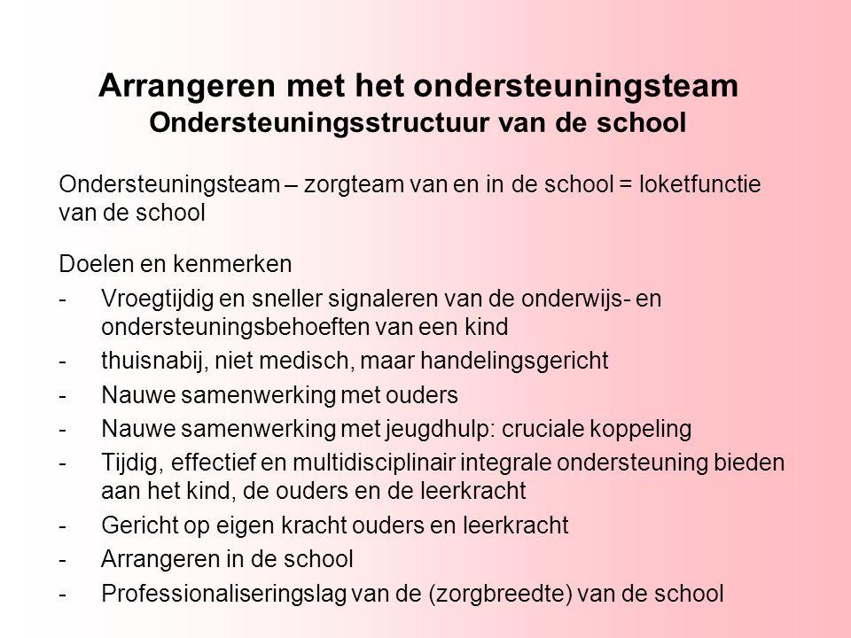 Arrangeren met het ondersteuningsteam Ondersteuningsstructuur van de school