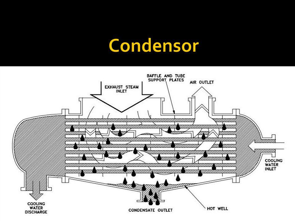 Condensor