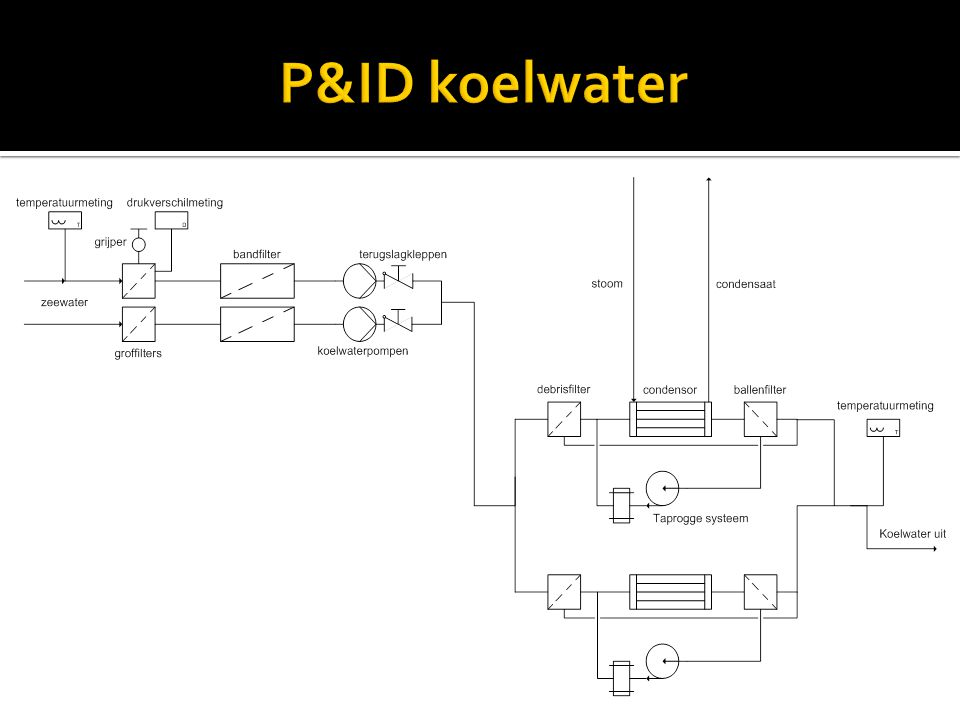 P&ID koelwater