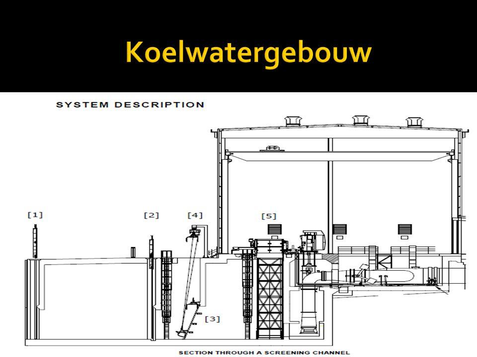 Koelwatergebouw