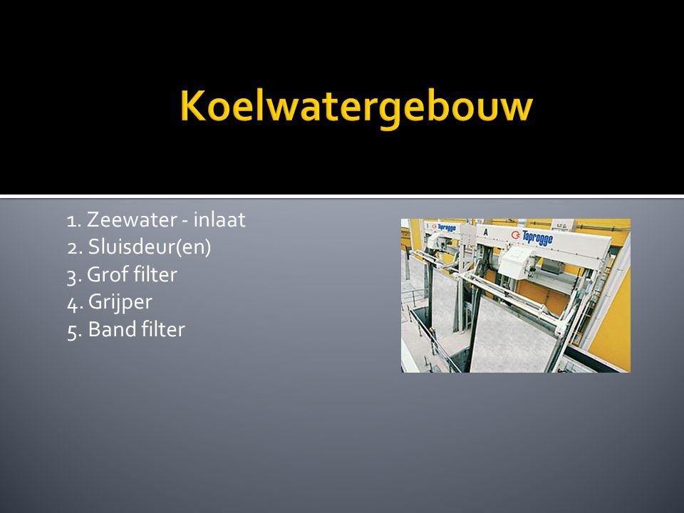 Koelwatergebouw 1. Zeewater - inlaat 2. Sluisdeur(en) 3. Grof filter