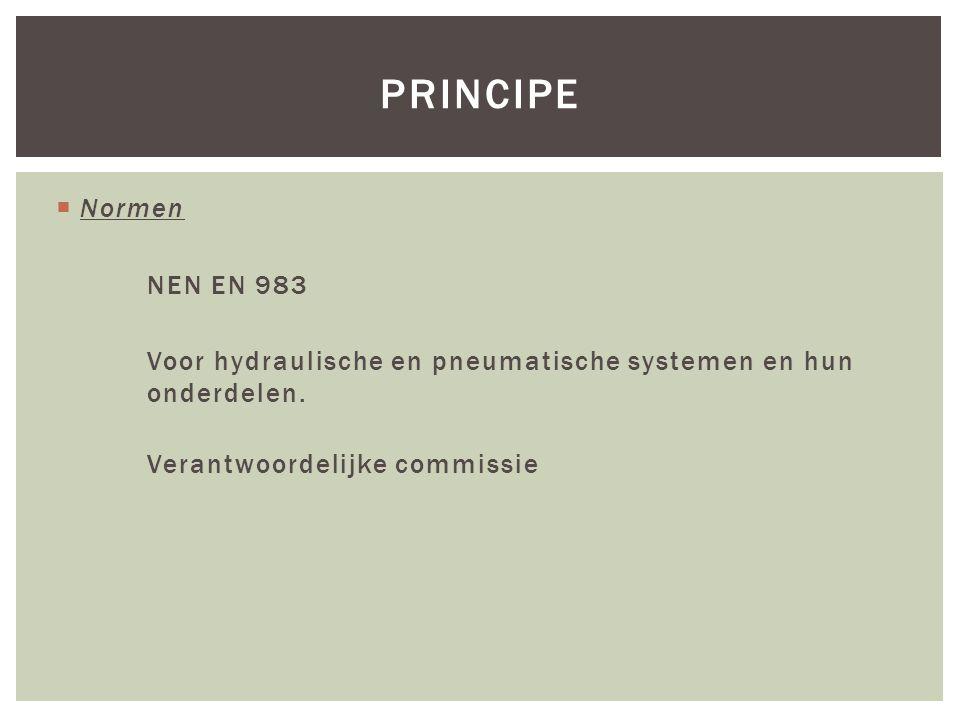 principe Normen. NEN EN 983. Voor hydraulische en pneumatische systemen en hun onderdelen.