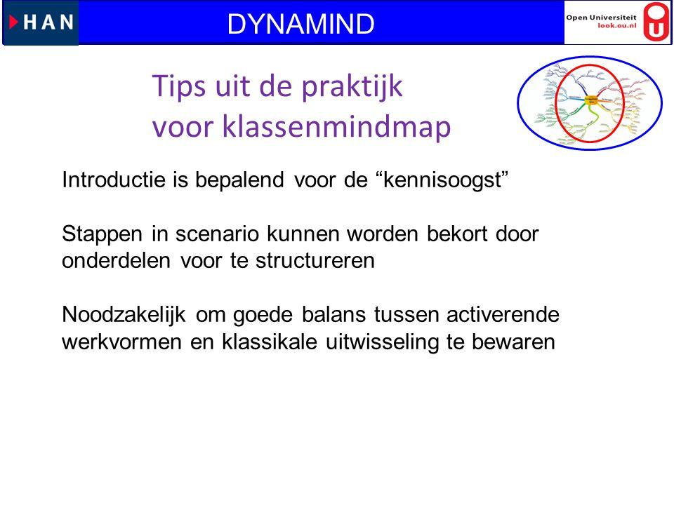 Tips uit de praktijk voor klassenmindmap DYNAMIND