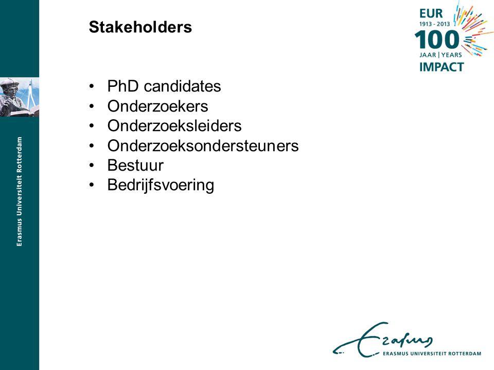 Stakeholders PhD candidates. Onderzoekers. Onderzoeksleiders. Onderzoeksondersteuners. Bestuur.