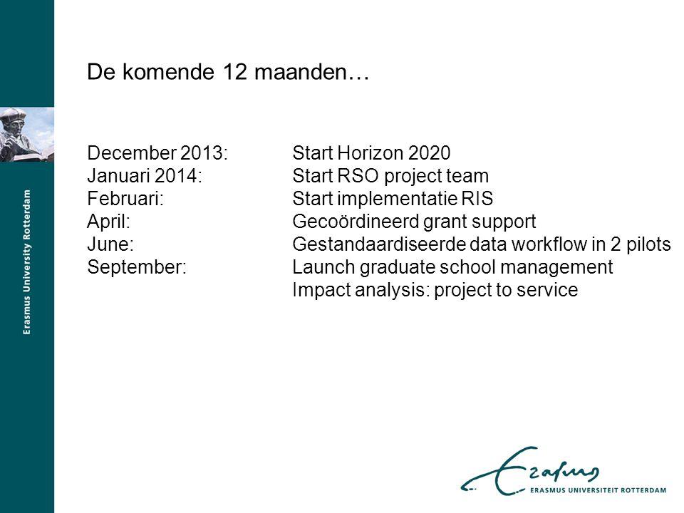 De komende 12 maanden… December 2013: Start Horizon 2020