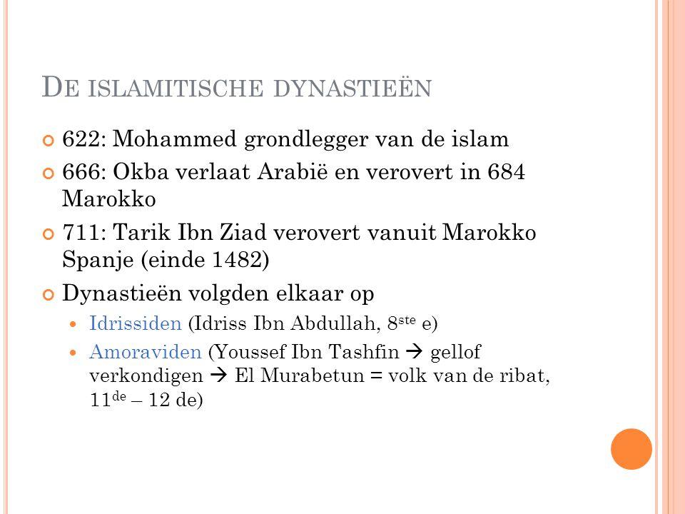 De islamitische dynastieën