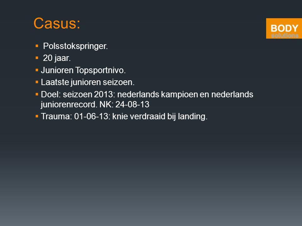 Casus: Polsstokspringer. 20 jaar. Junioren Topsportnivo.