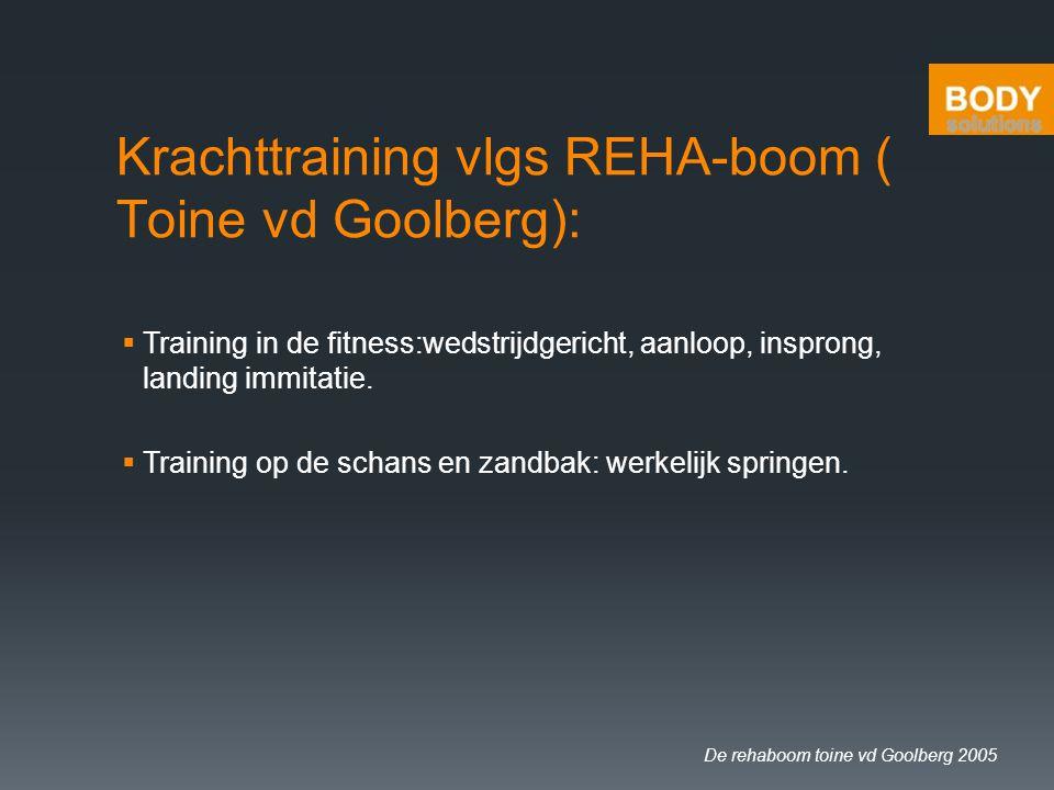Krachttraining vlgs REHA-boom ( Toine vd Goolberg):