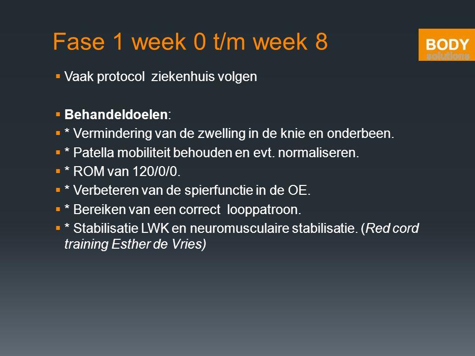 Fase 1 week 0 t/m week 8 Vaak protocol ziekenhuis volgen