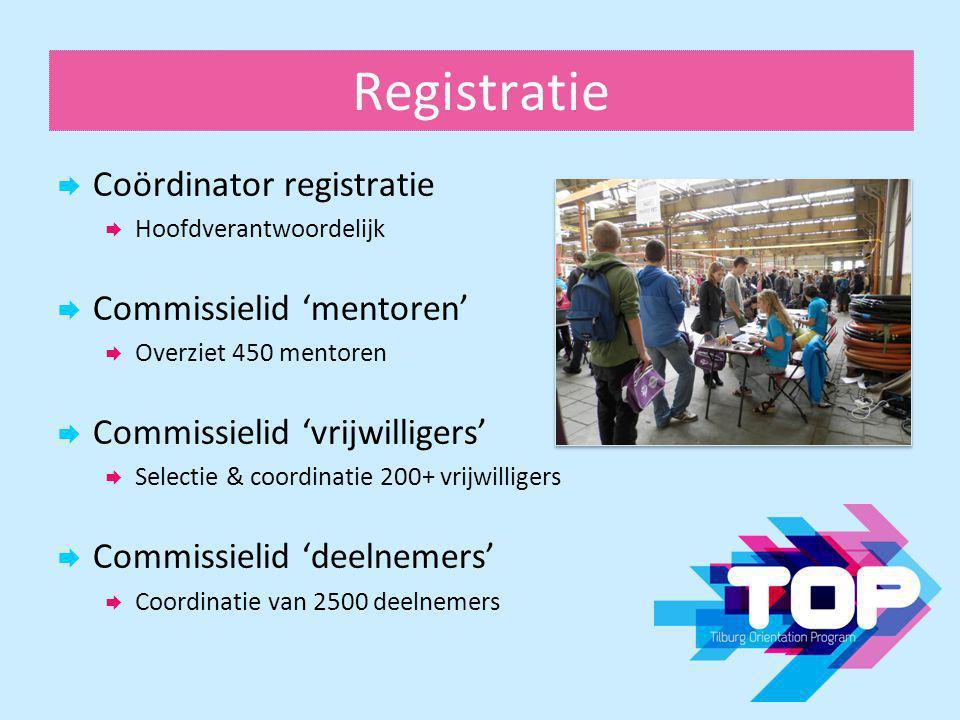 Registratie Coördinator registratie Commissielid 'mentoren'