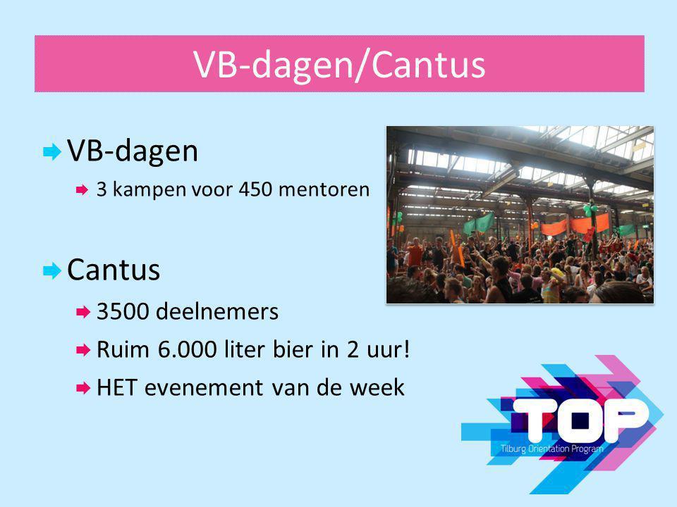 VB-dagen/Cantus VB-dagen Cantus 3500 deelnemers