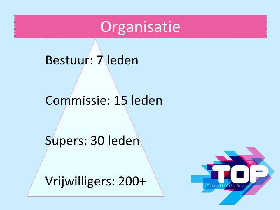 Organisatie Bestuur: 7 leden Commissie: 15 leden Supers: 30 leden