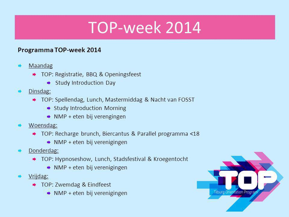 TOP-week 2014 Programma TOP-week 2014 Maandag
