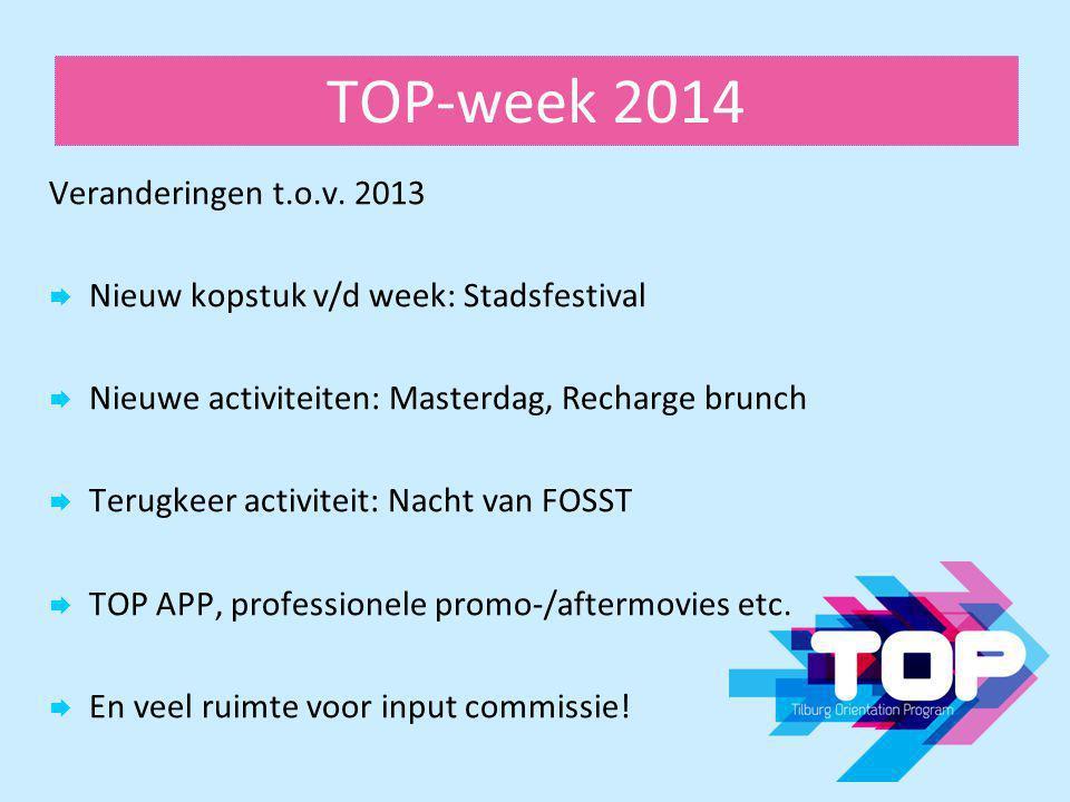 TOP-week 2014 Veranderingen t.o.v. 2013