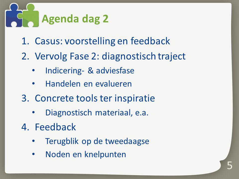 Agenda dag 2 Casus: voorstelling en feedback
