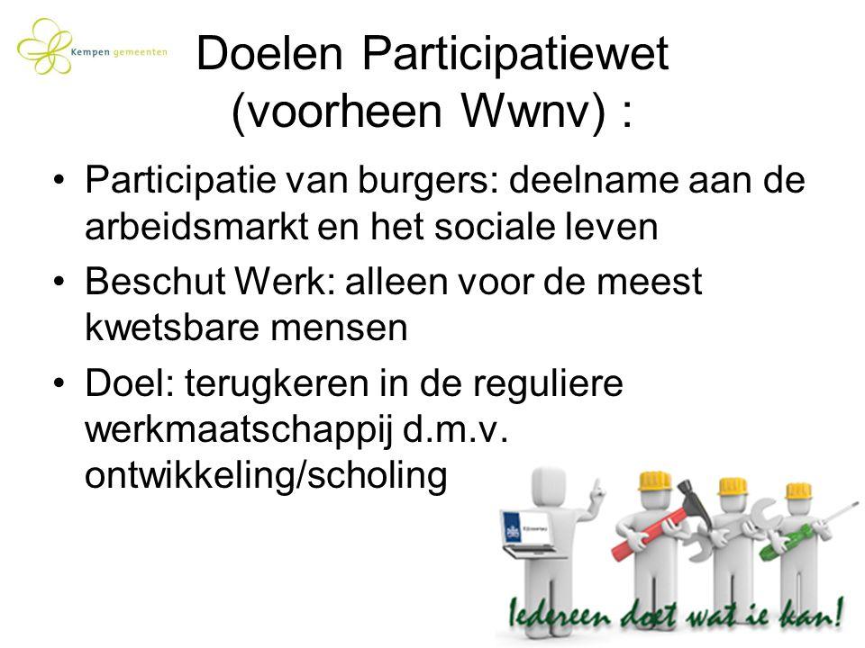 Doelen Participatiewet (voorheen Wwnv) :